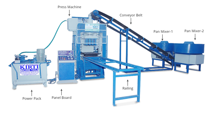 Fully Automatic Fly-Ash Bricks Machine