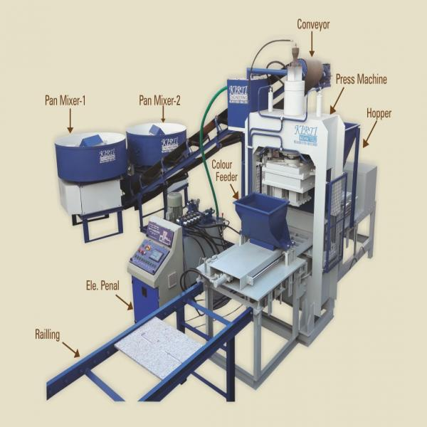 Fully Automatic Fly-ash Bricks & Concrete Block & Paver Block Making Machine